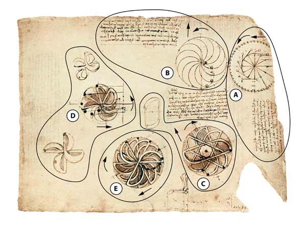 Leonardo da Vinci, Studi di ruote perpetue, Codice Atlantico, f. 1062r. Nell'elaborazione grafica le frecce indicano il senso di rotazione in cui girare il foglio per vedere le ruote nella posizione corretta